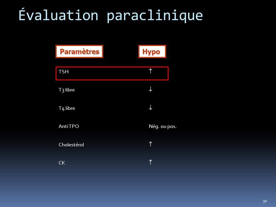30 Évaluation paraclinique TSH T3 libre T4 libre Anti TPONég. ou pos. Cholestérol CK ParamètresHypo