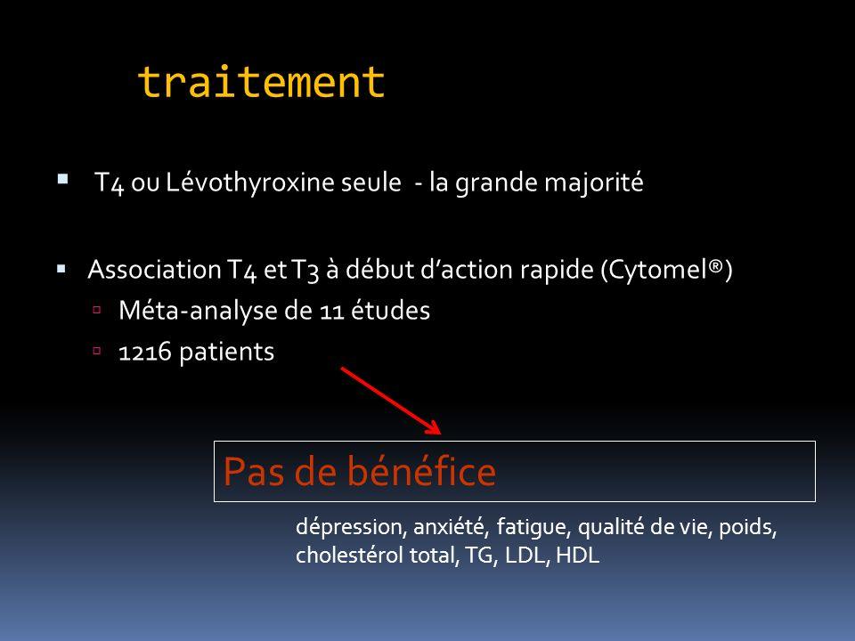 traitement T4 ou Lévothyroxine seule - la grande majorité Association T4 et T3 à début daction rapide (Cytomel®) Méta-analyse de 11 études 1216 patients Pas de bénéfice dépression, anxiété, fatigue, qualité de vie, poids, cholestérol total, TG, LDL, HDL