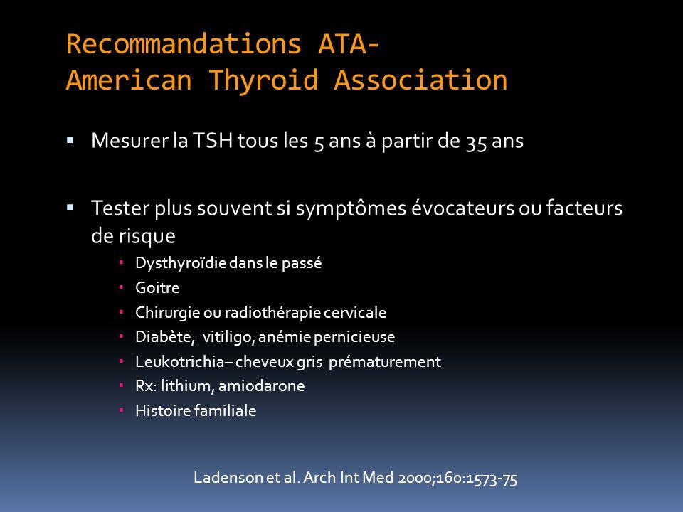 Recommandations ATA- American Thyroid Association Mesurer la TSH tous les 5 ans à partir de 35 ans Tester plus souvent si symptômes évocateurs ou facteurs de risque Dysthyroïdie dans le passé Goitre Chirurgie ou radiothérapie cervicale Diabète, vitiligo, anémie pernicieuse Leukotrichia– cheveux gris prématurement Rx: lithium, amiodarone Histoire familiale Ladenson et al.