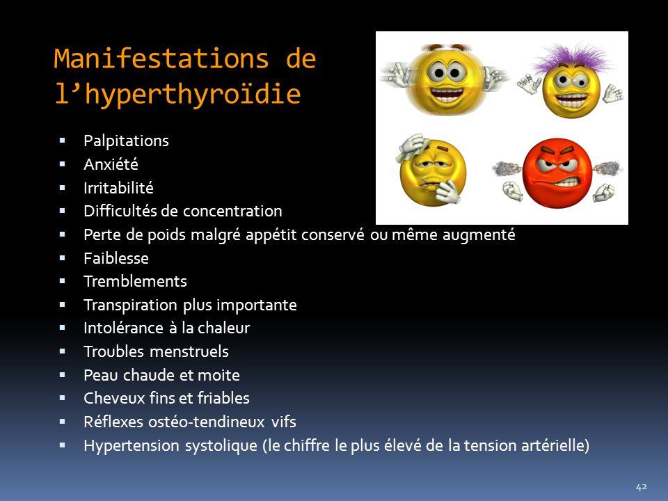 42 Manifestations de lhyperthyroïdie Palpitations Anxiété Irritabilité Difficultés de concentration Perte de poids malgré appétit conservé ou même aug