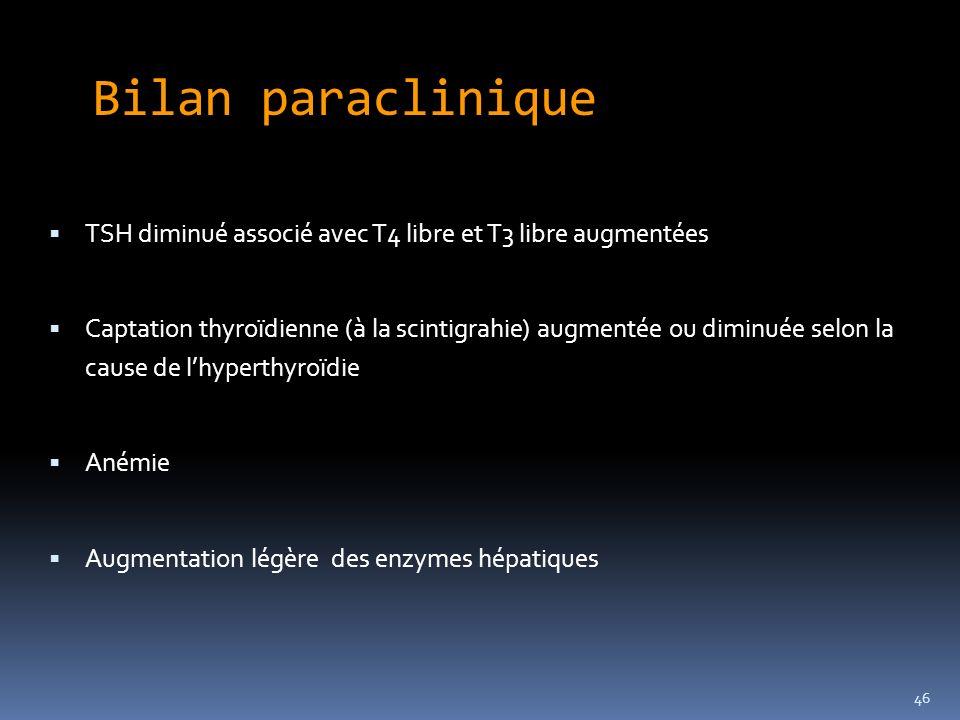 46 Bilan paraclinique TSH diminué associé avec T4 libre et T3 libre augmentées Captation thyroïdienne (à la scintigrahie) augmentée ou diminuée selon la cause de lhyperthyroïdie Anémie Augmentation légère des enzymes hépatiques