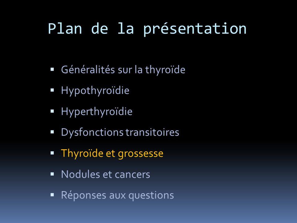 Plan de la présentation Généralités sur la thyroïde Hypothyroïdie Hyperthyroïdie Dysfonctions transitoires Thyroïde et grossesse Nodules et cancers Réponses aux questions