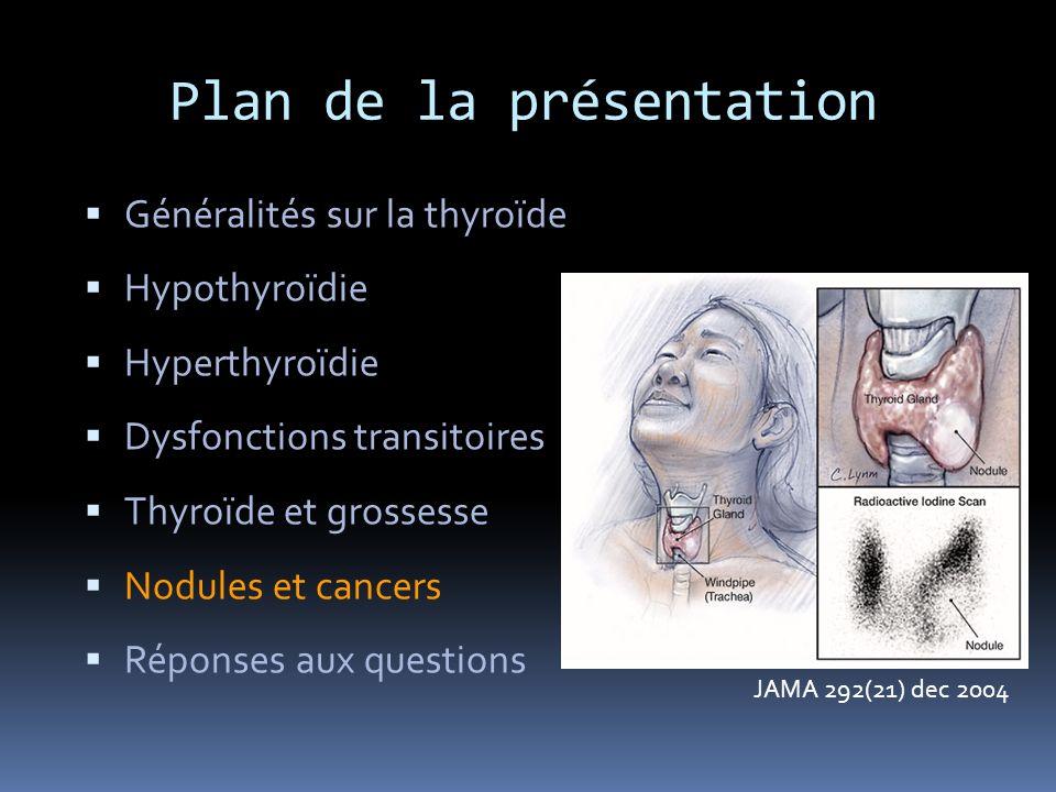 Plan de la présentation Généralités sur la thyroïde Hypothyroïdie Hyperthyroïdie Dysfonctions transitoires Thyroïde et grossesse Nodules et cancers Réponses aux questions JAMA 292(21) dec 2004