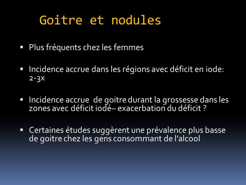 Goitre et nodules Plus fréquents chez les femmes Incidence accrue dans les régions avec déficit en iode: 2-3x Incidence accrue de goitre durant la grossesse dans les zones avec déficit iodé– exacerbation du déficit .