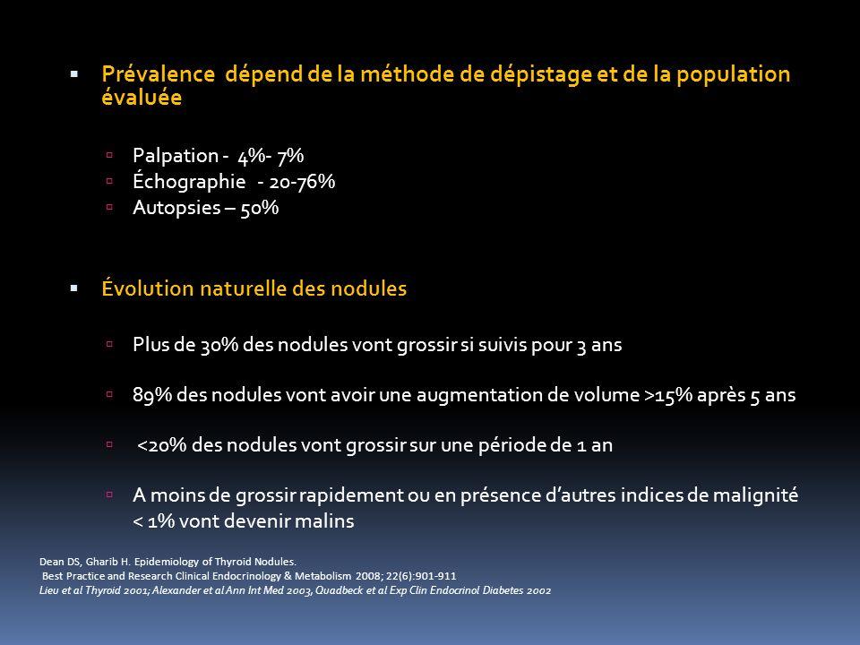 Prévalence dépend de la méthode de dépistage et de la population évaluée Palpation - 4%- 7% Échographie - 20-76% Autopsies – 50% Évolution naturelle des nodules Plus de 30% des nodules vont grossir si suivis pour 3 ans 89% des nodules vont avoir une augmentation de volume >15% après 5 ans <20% des nodules vont grossir sur une période de 1 an A moins de grossir rapidement ou en présence dautres indices de malignité < 1% vont devenir malins Dean DS, Gharib H.