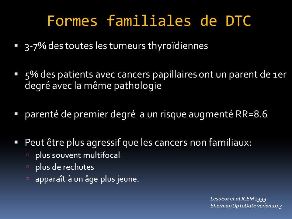 Formes familiales de DTC 3-7% des toutes les tumeurs thyroïdiennes 5% des patients avec cancers papillaires ont un parent de 1er degré avec la même pathologie parenté de premier degré a un risque augmenté RR=8.6 Peut être plus agressif que les cancers non familiaux: plus souvent multifocal plus de rechutes apparaît à un âge plus jeune.