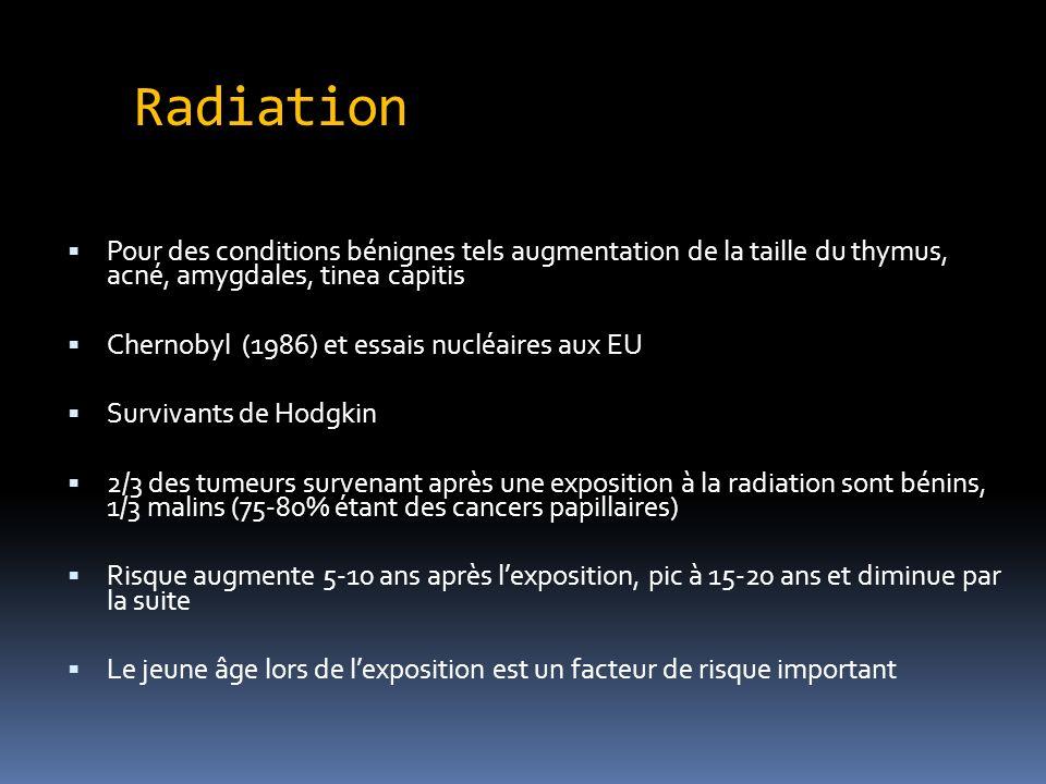 Radiation Pour des conditions bénignes tels augmentation de la taille du thymus, acné, amygdales, tinea capitis Chernobyl (1986) et essais nucléaires aux EU Survivants de Hodgkin 2/3 des tumeurs survenant après une exposition à la radiation sont bénins, 1/3 malins (75-80% étant des cancers papillaires) Risque augmente 5-10 ans après lexposition, pic à 15-20 ans et diminue par la suite Le jeune âge lors de lexposition est un facteur de risque important
