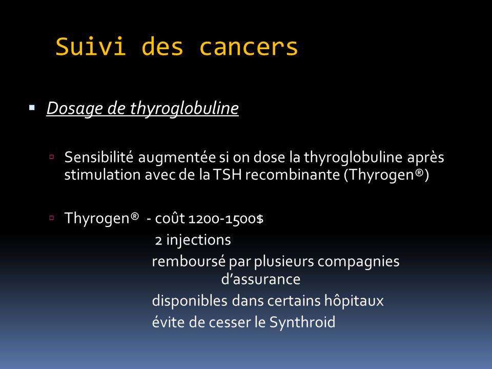 Suivi des cancers Dosage de thyroglobuline Sensibilité augmentée si on dose la thyroglobuline après stimulation avec de la TSH recombinante (Thyrogen®) Thyrogen® - coût 1200-1500$ 2 injections remboursé par plusieurs compagnies dassurance disponibles dans certains hôpitaux évite de cesser le Synthroid