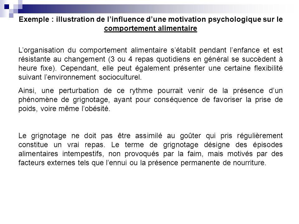 Exemple : illustration de linfluence dune motivation psychologique sur le comportement alimentaire Lorganisation du comportement alimentaire sétablit
