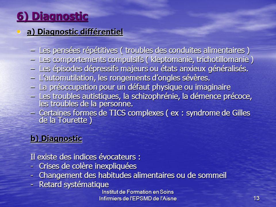 Institut de Formation en Soins Infirmiers de l'EPSMD de l'Aisne13 6) Diagnostic a) Diagnostic différentiel a) Diagnostic différentiel –Les pensées rép