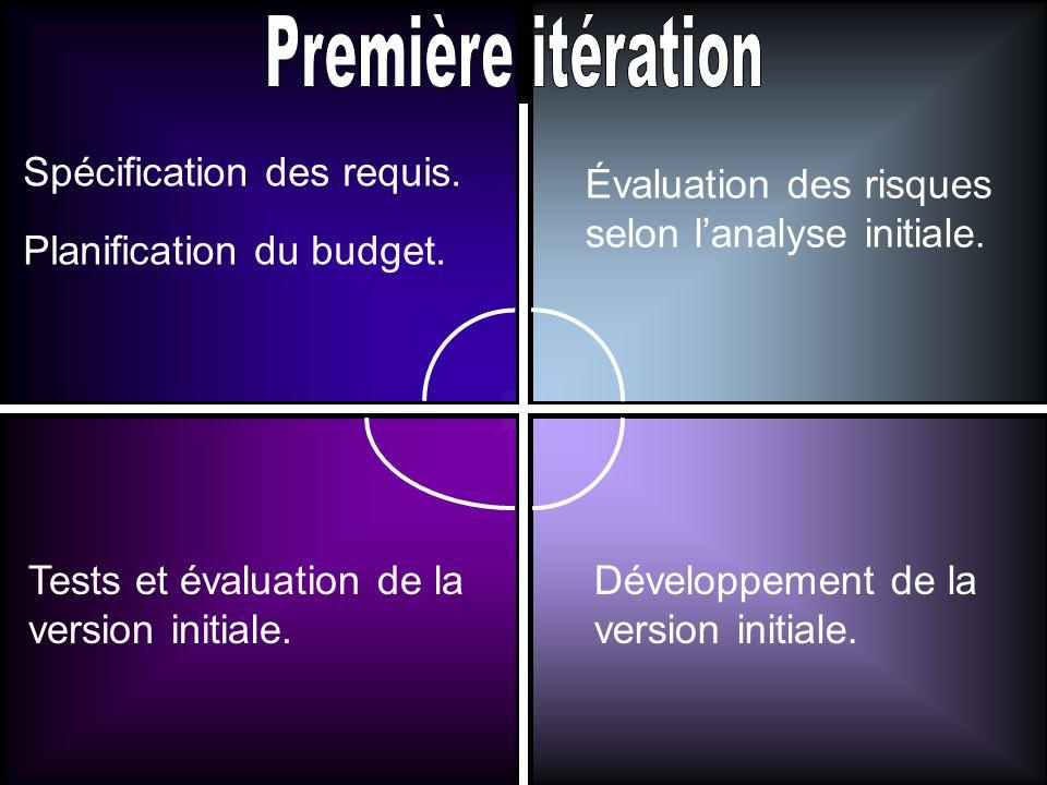 Vérification et validation du produit élaboré dans la phase de réalisation. Planification de la prochaine phase.
