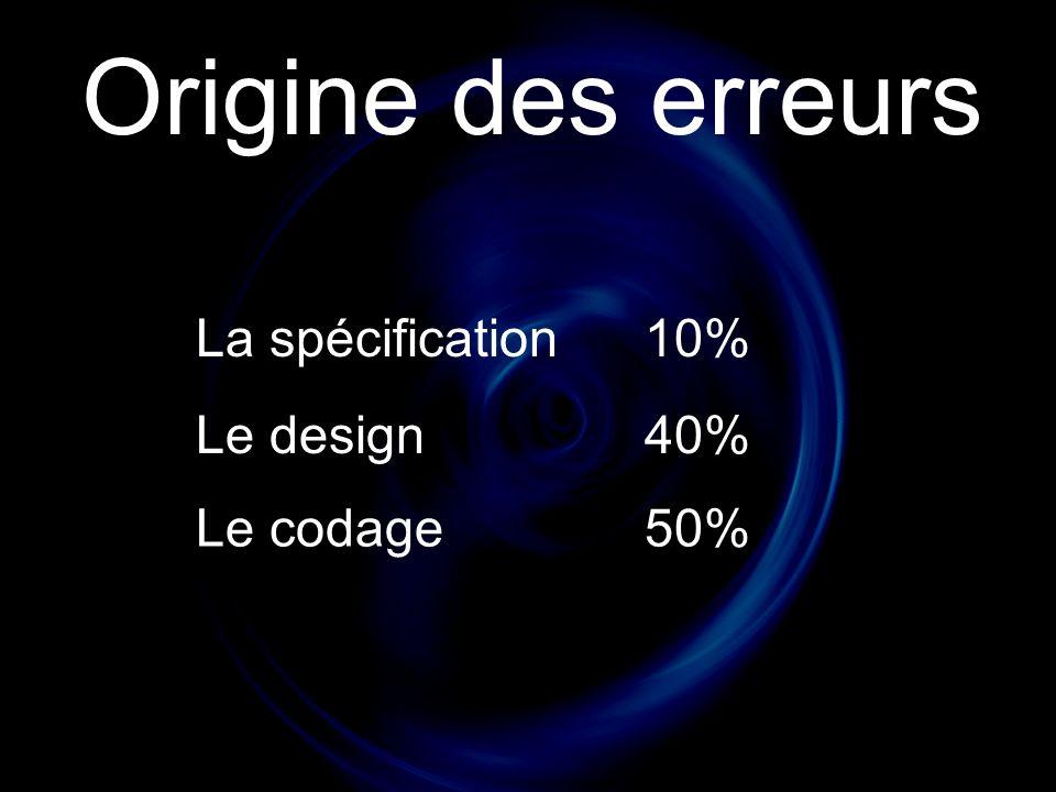 Origine des erreurs La spécification 50% 40% 10% Le design Le codage