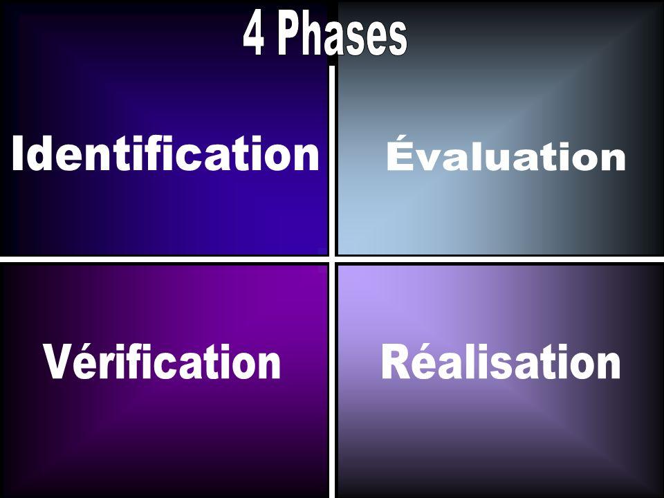 Le modèle de la spirale Modèle itératif, donc chaque cycle produit une version opérationnelle du logiciel.