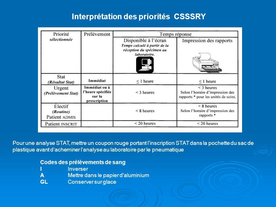 Interprétation des priorités CSSSRY Pour une analyse STAT, mettre un coupon rouge portant linscription STAT dans la pochette du sac de plastique avant