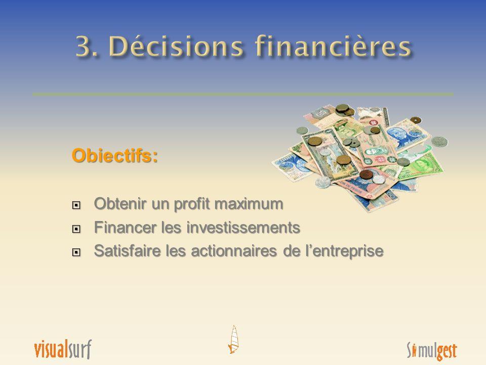 Obiectifs: Obtenir un profit maximum Obtenir un profit maximum Financer les investissements Financer les investissements Satisfaire les actionnaires d