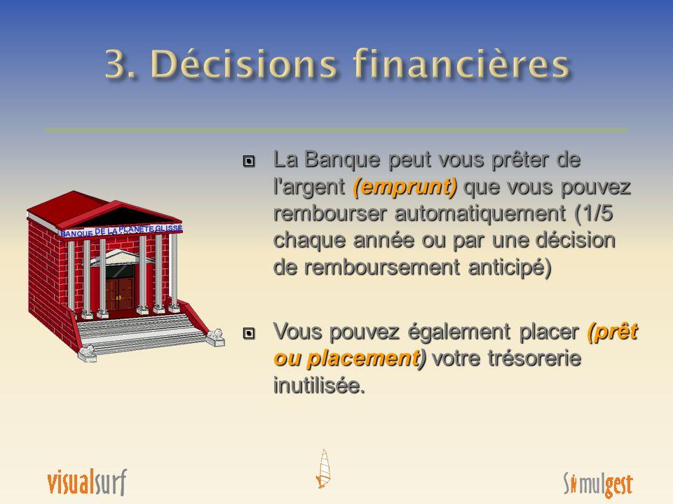 La Banque peut vous prêter de l'argent (emprunt) que vous pouvez rembourser automatiquement (1/5 chaque année ou par une décision de remboursement ant