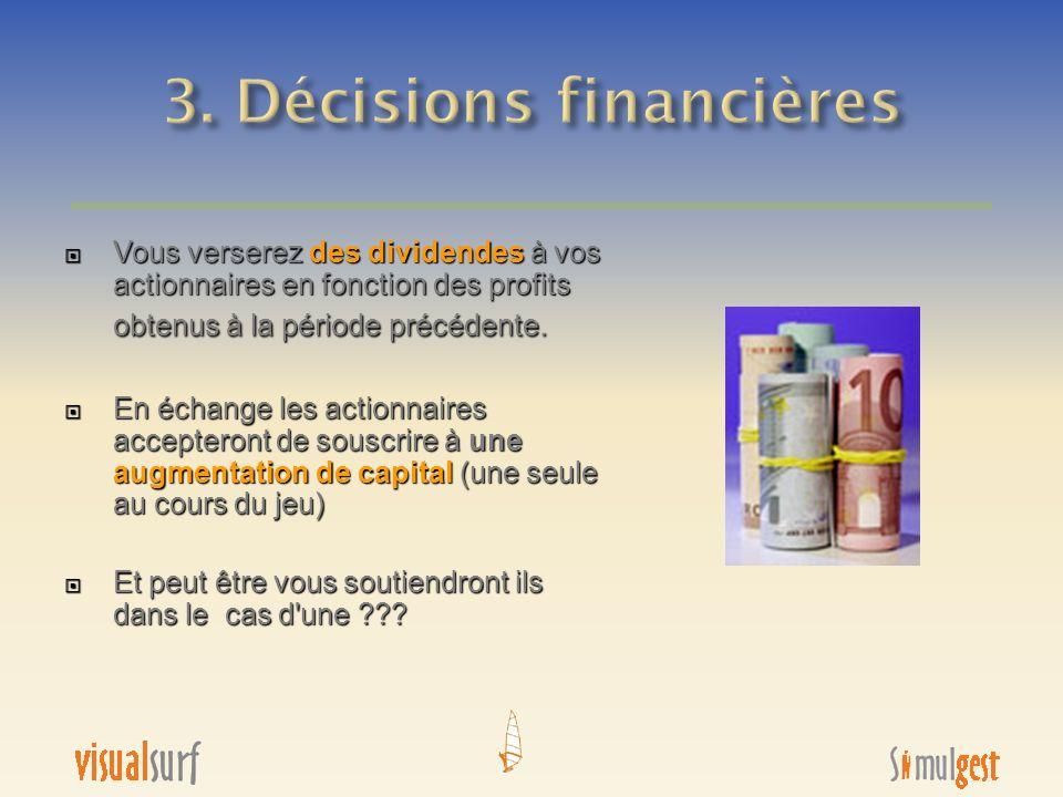 Vous verserez des dividendes à vos actionnaires en fonction des profits obtenus à la période précédente. Vous verserez des dividendes à vos actionnair