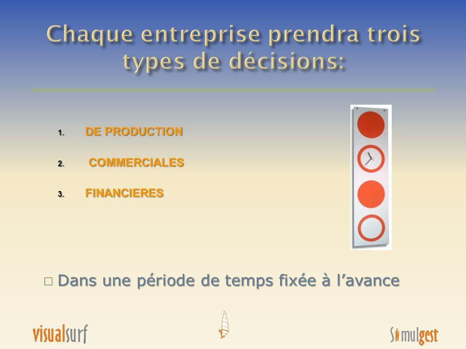 1. DE PRODUCTION 2. COMMERCIALES 3. FINANCIERES Dans une période de temps fixée à lavance