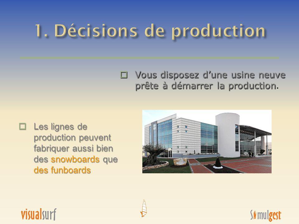 Vous disposez dune usine neuve prête à démarrer la production Vous disposez dune usine neuve prête à démarrer la production. Les lignes de production