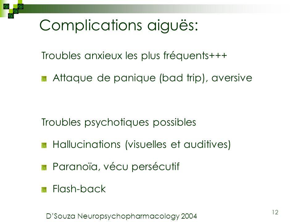 12 Complications aiguës: Troubles anxieux les plus fréquents+++ Attaque de panique (bad trip), aversive Troubles psychotiques possibles Hallucinations