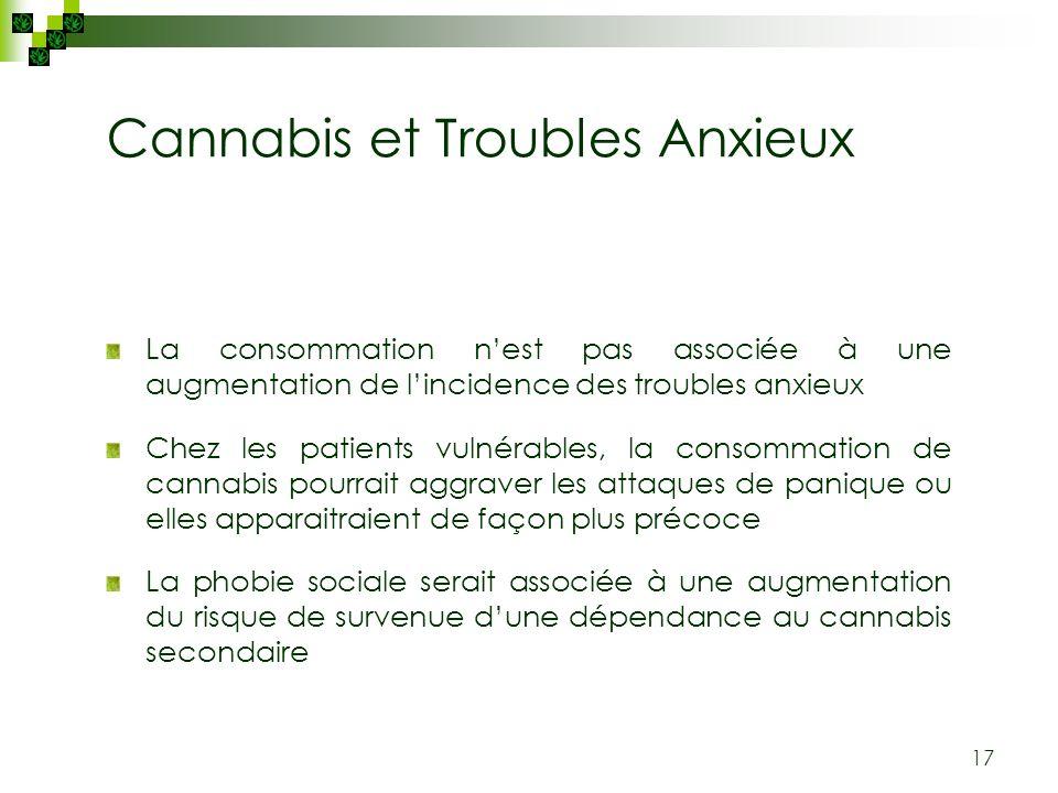 17 Cannabis et Troubles Anxieux La consommation nest pas associée à une augmentation de lincidence des troubles anxieux Chez les patients vulnérables,