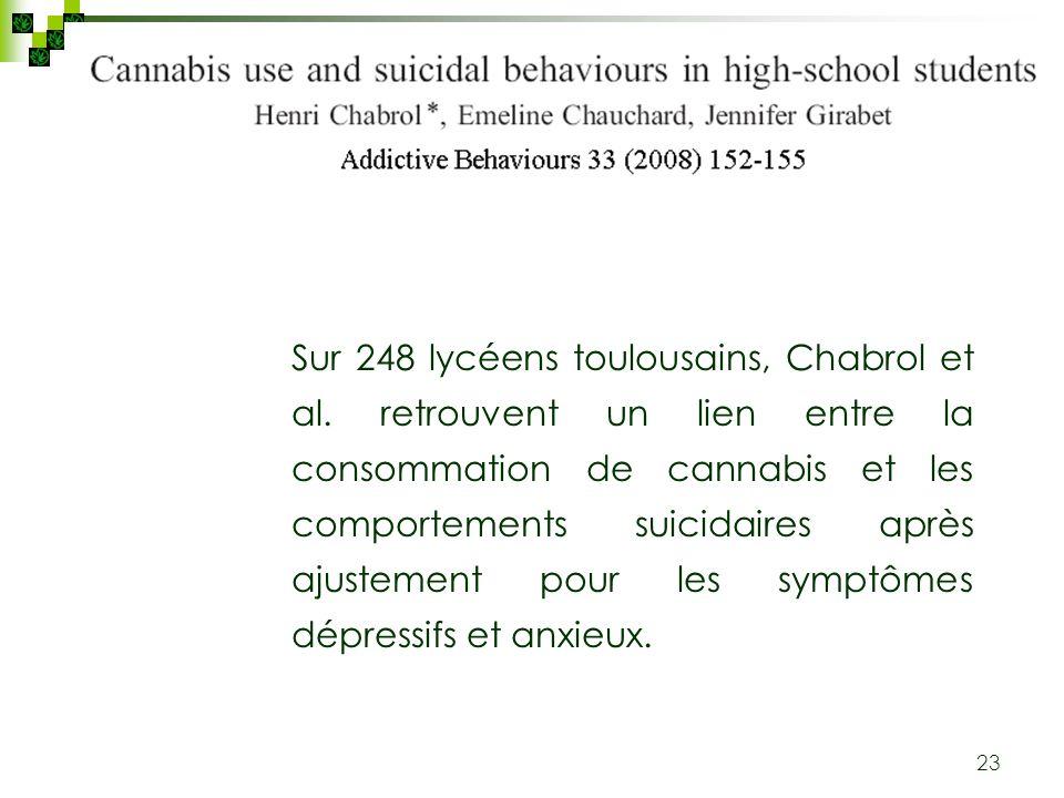 23 Sur 248 lycéens toulousains, Chabrol et al. retrouvent un lien entre la consommation de cannabis et les comportements suicidaires après ajustement