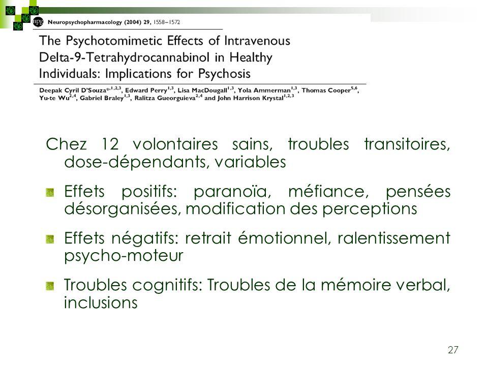 27 Chez 12 volontaires sains, troubles transitoires, dose-dépendants, variables Effets positifs: paranoïa, méfiance, pensées désorganisées, modificati