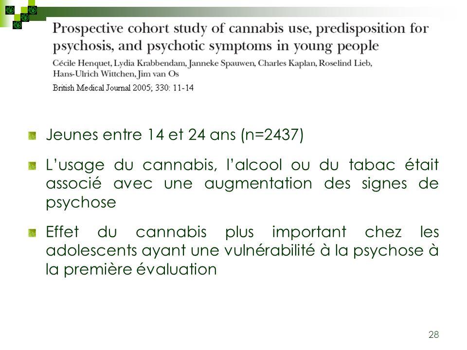 28 Jeunes entre 14 et 24 ans (n=2437) Lusage du cannabis, lalcool ou du tabac était associé avec une augmentation des signes de psychose Effet du cann