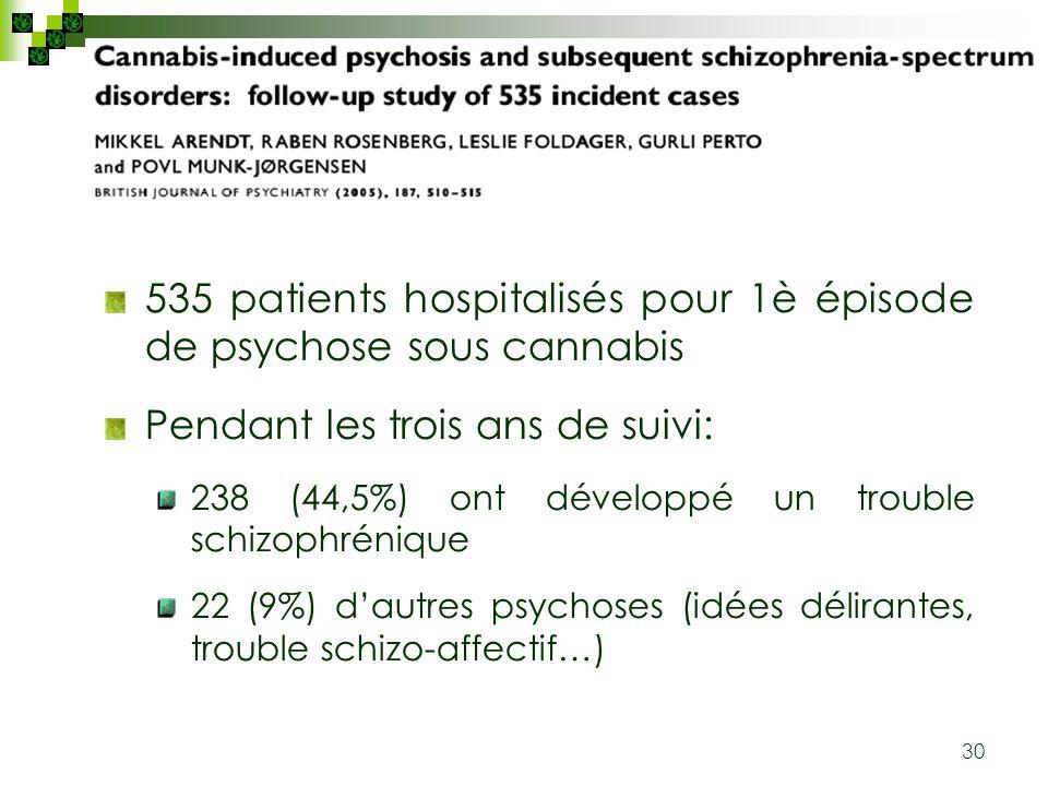30 535 patients hospitalisés pour 1è épisode de psychose sous cannabis Pendant les trois ans de suivi: 238 (44,5%) ont développé un trouble schizophré