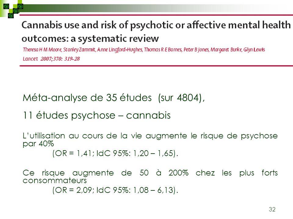 32 Méta-analyse de 35 études (sur 4804), 11 études psychose – cannabis Lutilisation au cours de la vie augmente le risque de psychose par 40% (OR = 1,