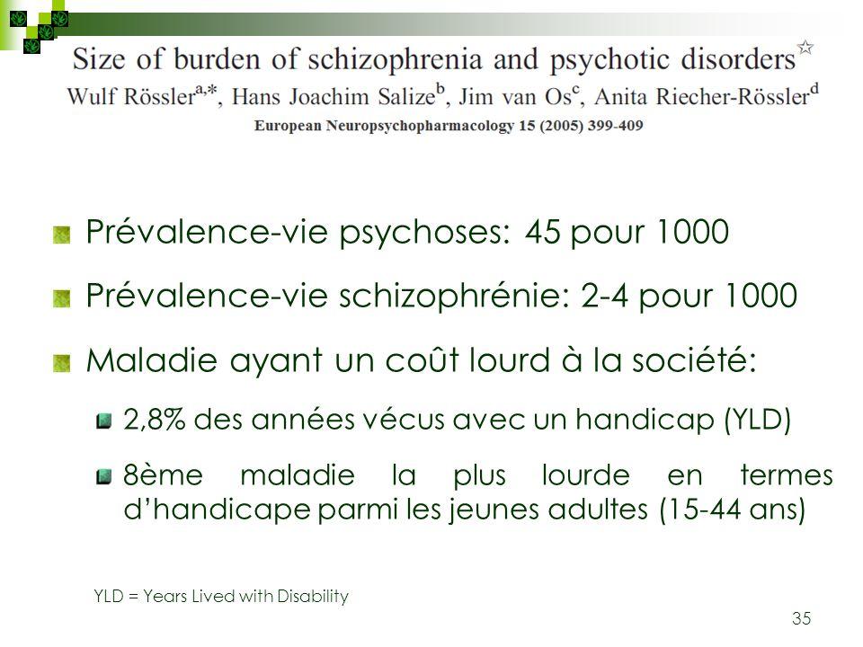 35 Prévalence-vie psychoses: 45 pour 1000 Prévalence-vie schizophrénie: 2-4 pour 1000 Maladie ayant un coût lourd à la société: 2,8% des années vécus