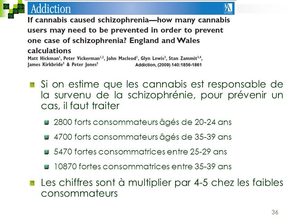 36 Si on estime que les cannabis est responsable de la survenu de la schizophrénie, pour prévenir un cas, il faut traiter 2800 forts consommateurs âgé