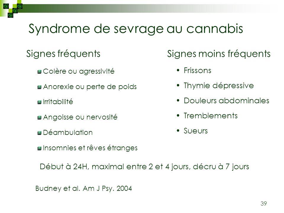 39 Syndrome de sevrage au cannabis Budney et al. Am J Psy. 2004 Signes fréquents Colère ou agressivité Anorexie ou perte de poids Irritabilité Angoiss