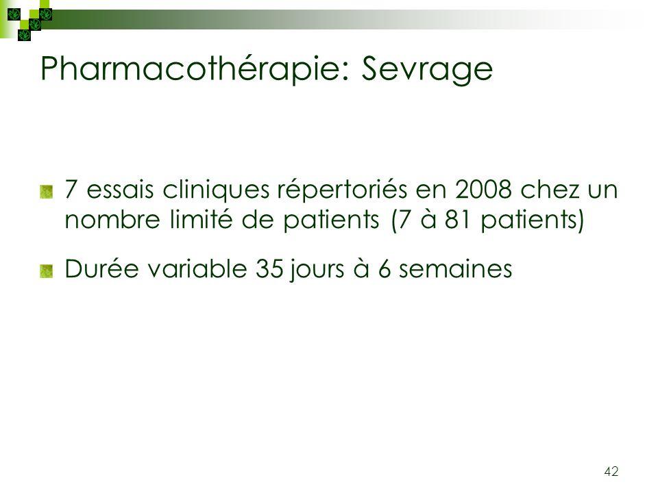 42 Pharmacothérapie: Sevrage 7 essais cliniques répertoriés en 2008 chez un nombre limité de patients (7 à 81 patients) Durée variable 35 jours à 6 se