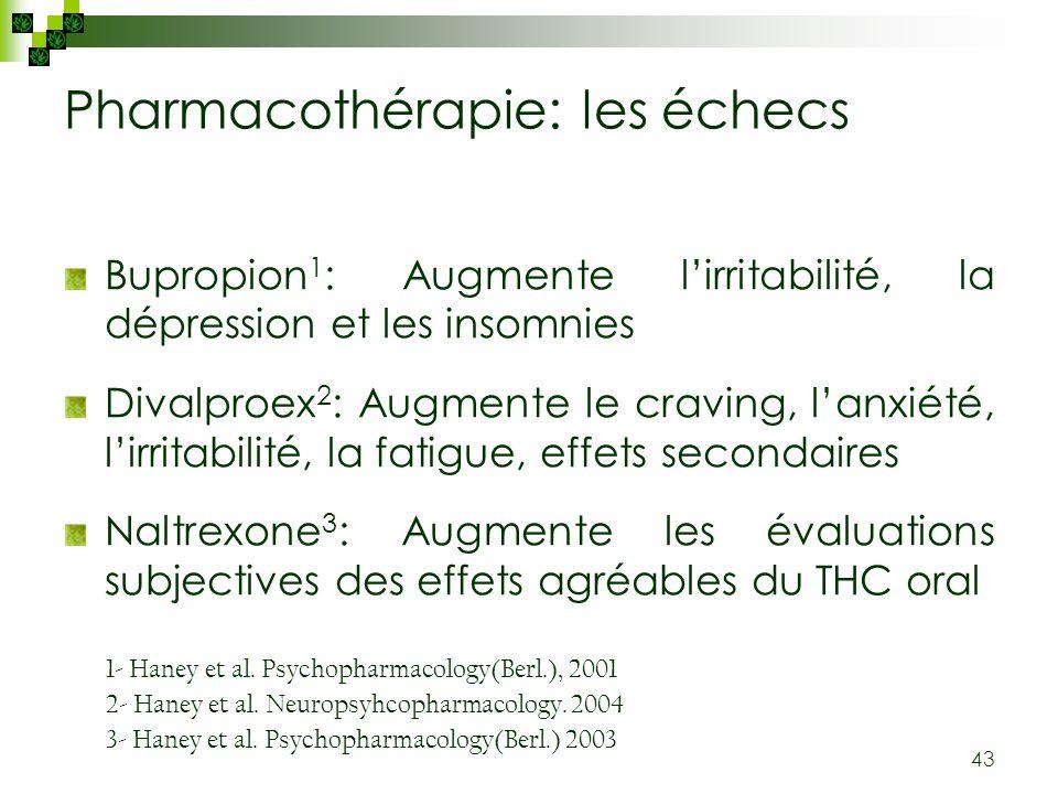 43 Pharmacothérapie: les échecs Bupropion 1 : Augmente lirritabilité, la dépression et les insomnies Divalproex 2 : Augmente le craving, lanxiété, lir