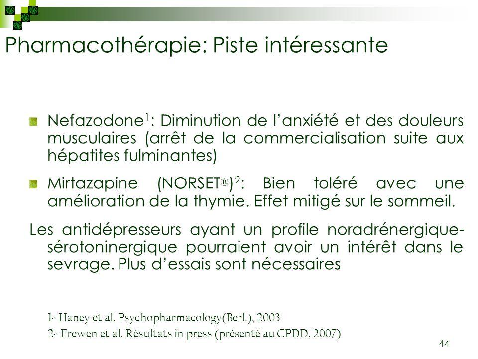 44 Pharmacothérapie: Piste intéressante Nefazodone 1 : Diminution de lanxiété et des douleurs musculaires (arrêt de la commercialisation suite aux hép