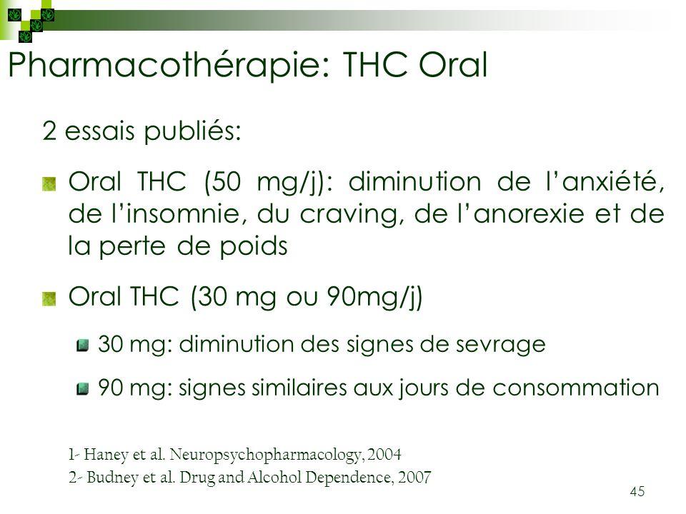 45 Pharmacothérapie: THC Oral 2 essais publiés: Oral THC (50 mg/j): diminution de lanxiété, de linsomnie, du craving, de lanorexie et de la perte de p
