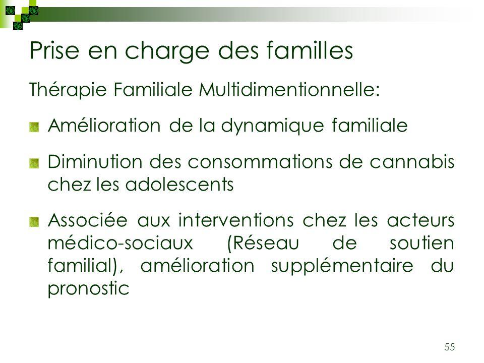 55 Prise en charge des familles Thérapie Familiale Multidimentionnelle: Amélioration de la dynamique familiale Diminution des consommations de cannabi