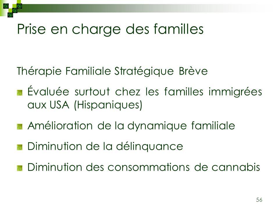 56 Prise en charge des familles Thérapie Familiale Stratégique Brève Évaluée surtout chez les familles immigrées aux USA (Hispaniques) Amélioration de