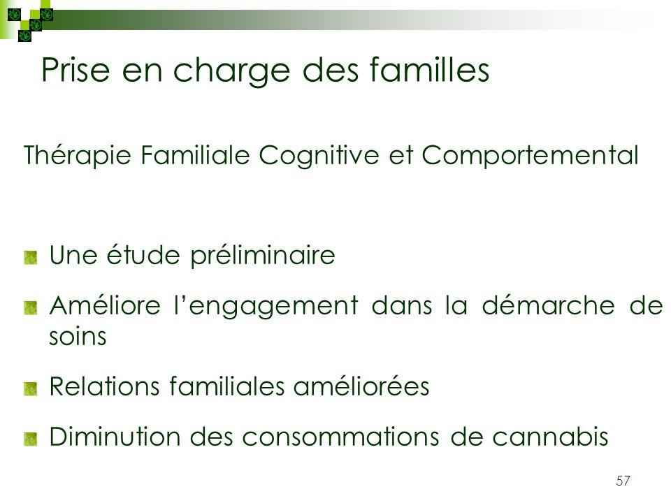57 Prise en charge des familles Thérapie Familiale Cognitive et Comportemental Une étude préliminaire Améliore lengagement dans la démarche de soins R
