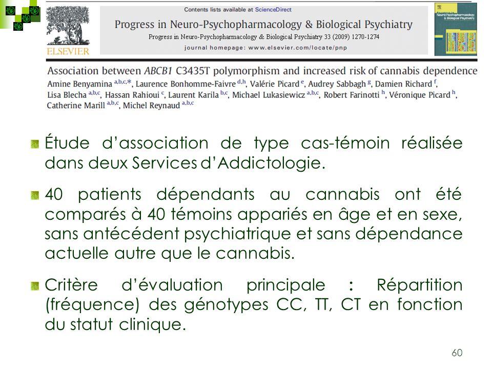 60 Étude dassociation de type cas-témoin réalisée dans deux Services dAddictologie. 40 patients dépendants au cannabis ont été comparés à 40 témoins a