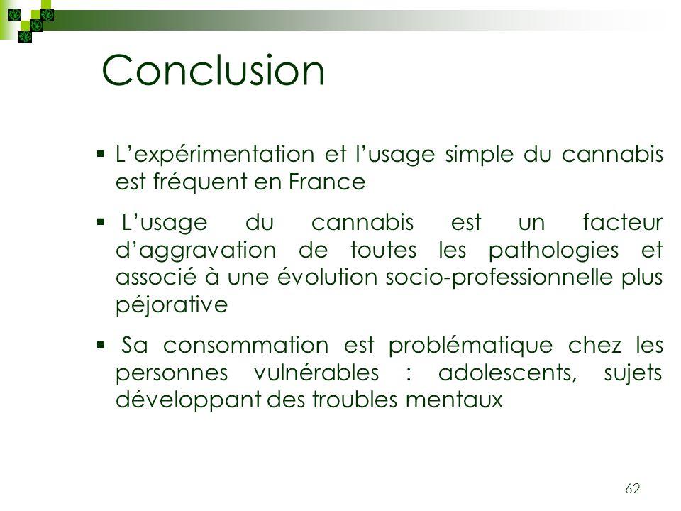 62 Lexpérimentation et lusage simple du cannabis est fréquent en France Lusage du cannabis est un facteur daggravation de toutes les pathologies et as