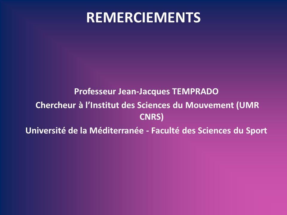REMERCIEMENTS Professeur Jean-Jacques TEMPRADO Chercheur à lInstitut des Sciences du Mouvement (UMR CNRS) Université de la Méditerranée - Faculté des