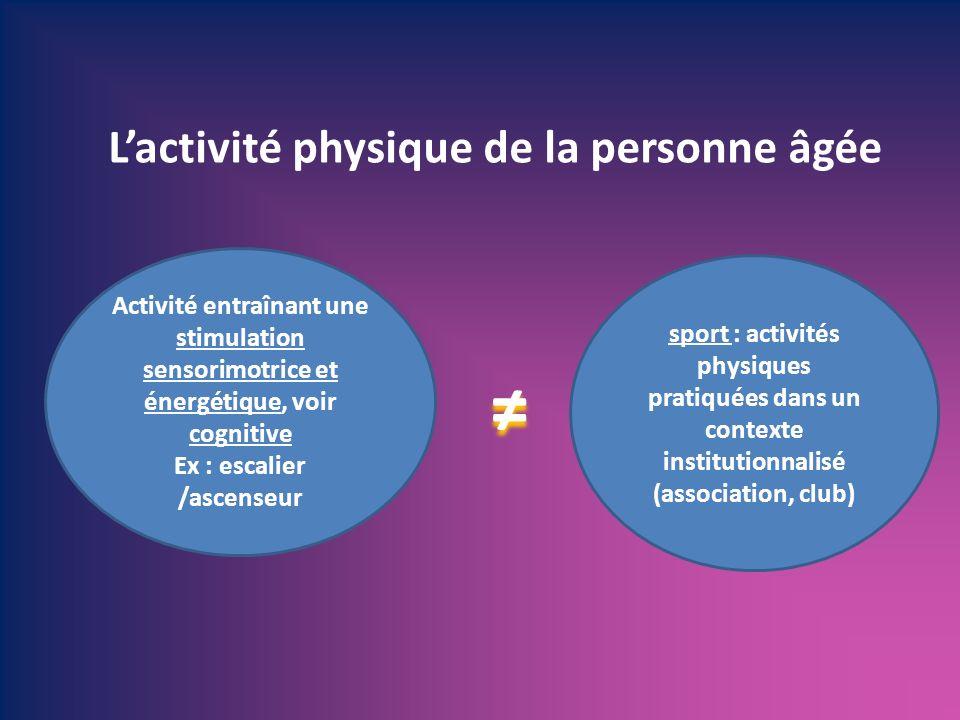 Activité entraînant une stimulation sensorimotrice et énergétique, voir cognitive Ex : escalier /ascenseur sport : activités physiques pratiquées dans
