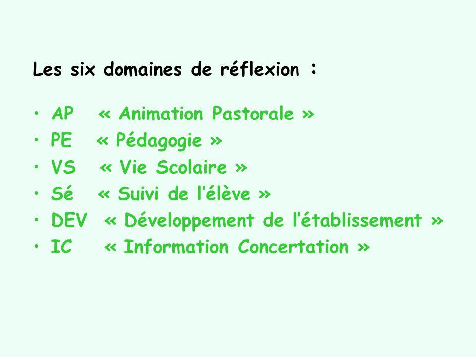 Les six domaines de réflexion : AP « Animation Pastorale » PE « Pédagogie » VS « Vie Scolaire » Sé « Suivi de lélève » DEV « Développement de létablis