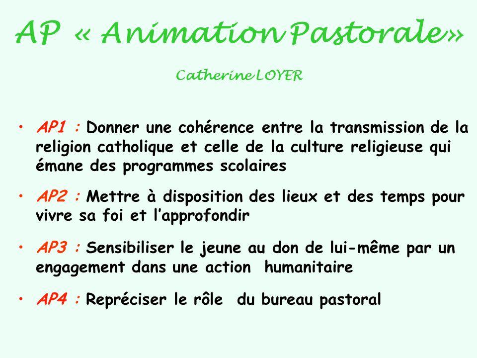 AP « Animation Pastorale» Catherine LOYER AP1 : Donner une cohérence entre la transmission de la religion catholique et celle de la culture religieuse