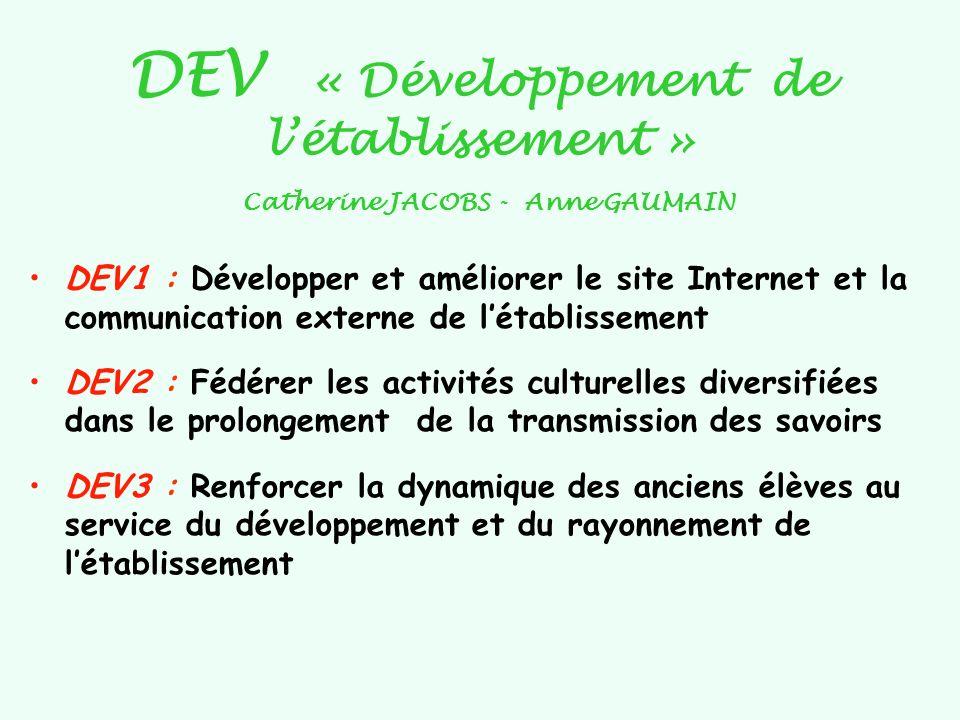 DEV « Développement de létablissement » Catherine JACOBS - Anne GAUMAIN DEV1 : Développer et améliorer le site Internet et la communication externe de