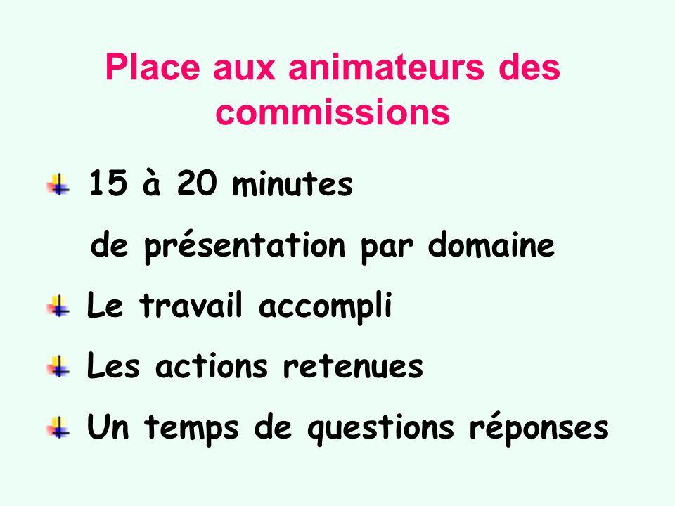 Place aux animateurs des commissions 15 à 20 minutes de présentation par domaine Le travail accompli Les actions retenues Un temps de questions répons