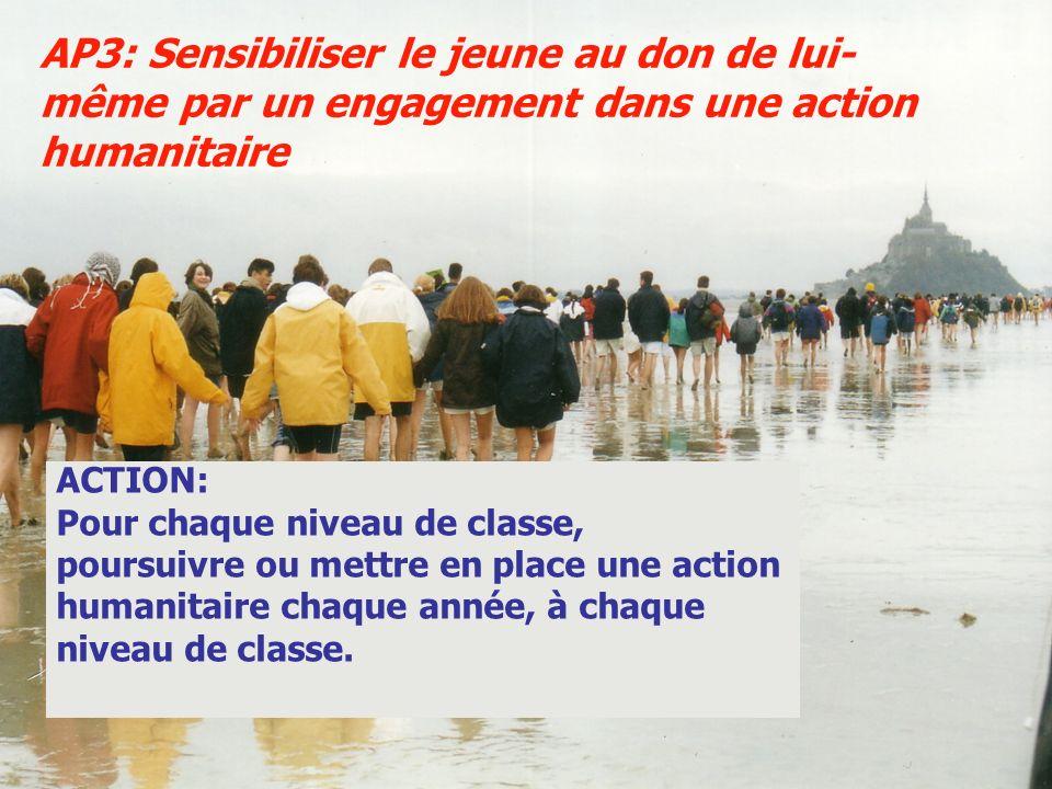 ACTION: Pour chaque niveau de classe, poursuivre ou mettre en place une action humanitaire chaque année, à chaque niveau de classe. AP3: Sensibiliser