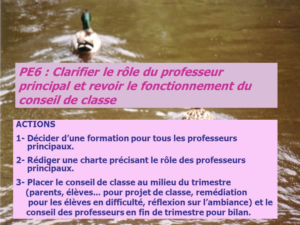 ACTIONS 1- Décider dune formation pour tous les professeurs principaux. 2- Rédiger une charte précisant le rôle des professeurs principaux. 3- Placer